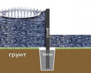 УСТАНОВКА ЕВРОЗАБОР